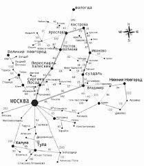 Сайт услуг в Некрасовском