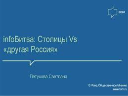 Сайт услуг в Батыреве