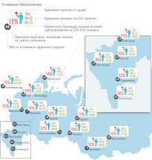Сайт услуг в Борисоглебске