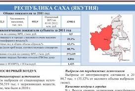 Сайт услуг в Верхнебаканском