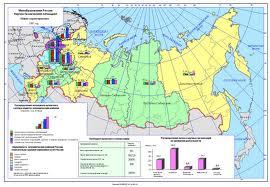 Сайт услуг Владимирская область