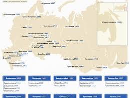 Сайт услуг в Владикавказе