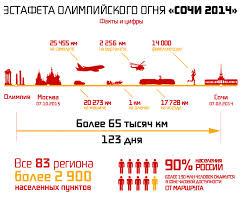 Сайт услуг в Гурьевске
